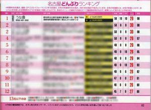 01-02-06-otoshu-ranking